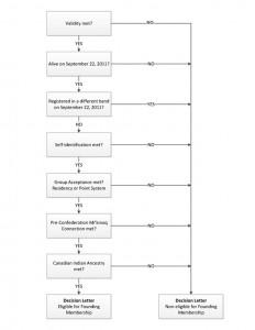 Appeals Process img 2