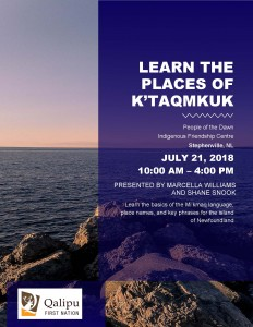 Learn the places of k