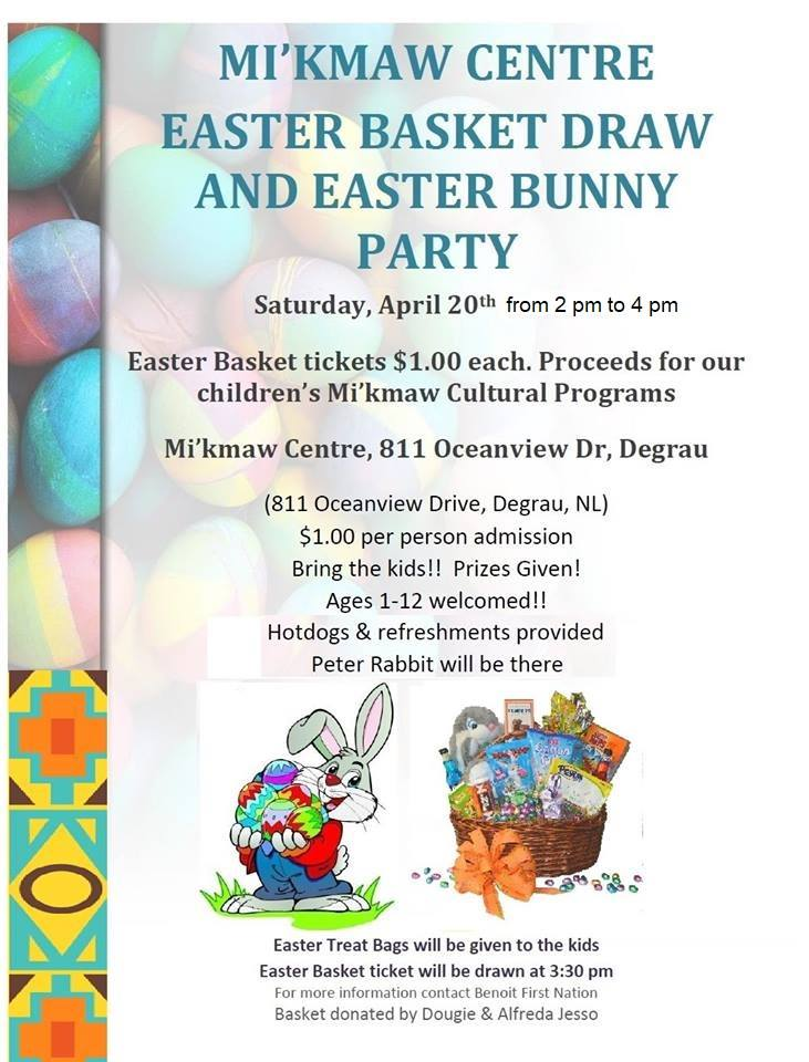 2019 Easterbasket and kids party poster