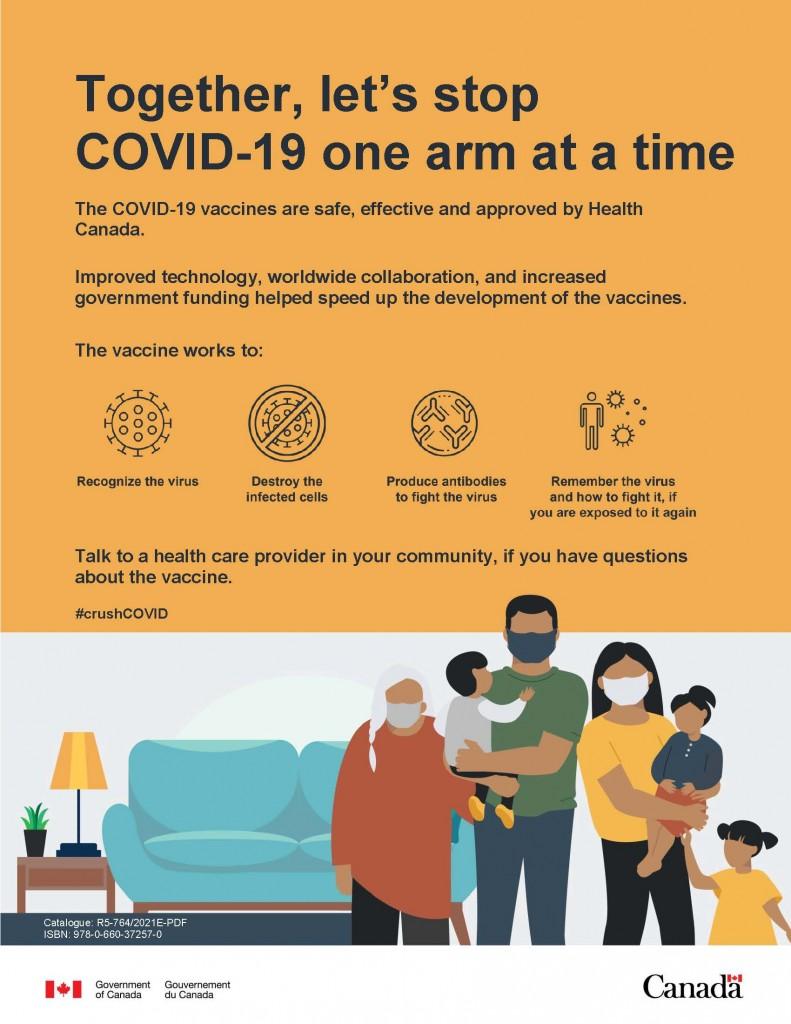 COVID-19 Poster 2 English